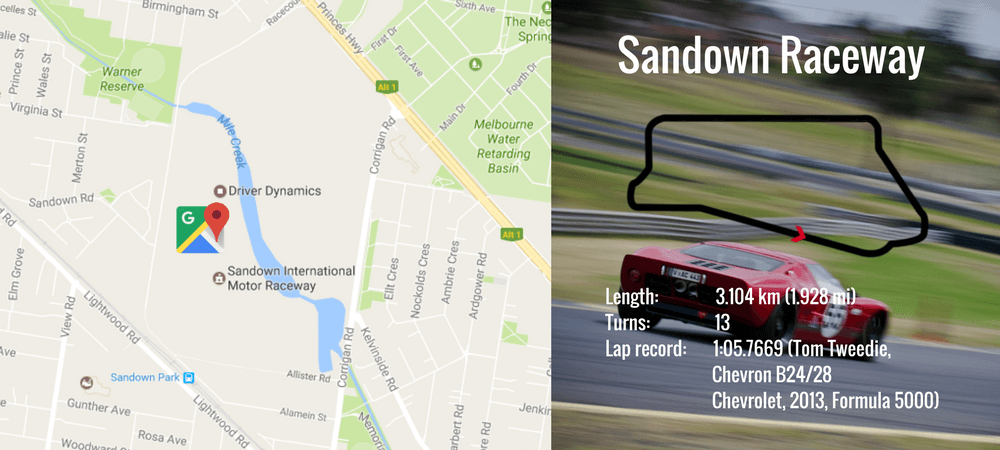 Driver Dynamics Sandown Raceway Information
